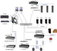 供应智能校园网TCP/IP协议网络广播系统(图) -