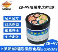 供应金环宇电缆装修用软电线RV25电线(图)
